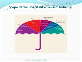 Umbrella of tourism and hospitality industry (Pinterest)