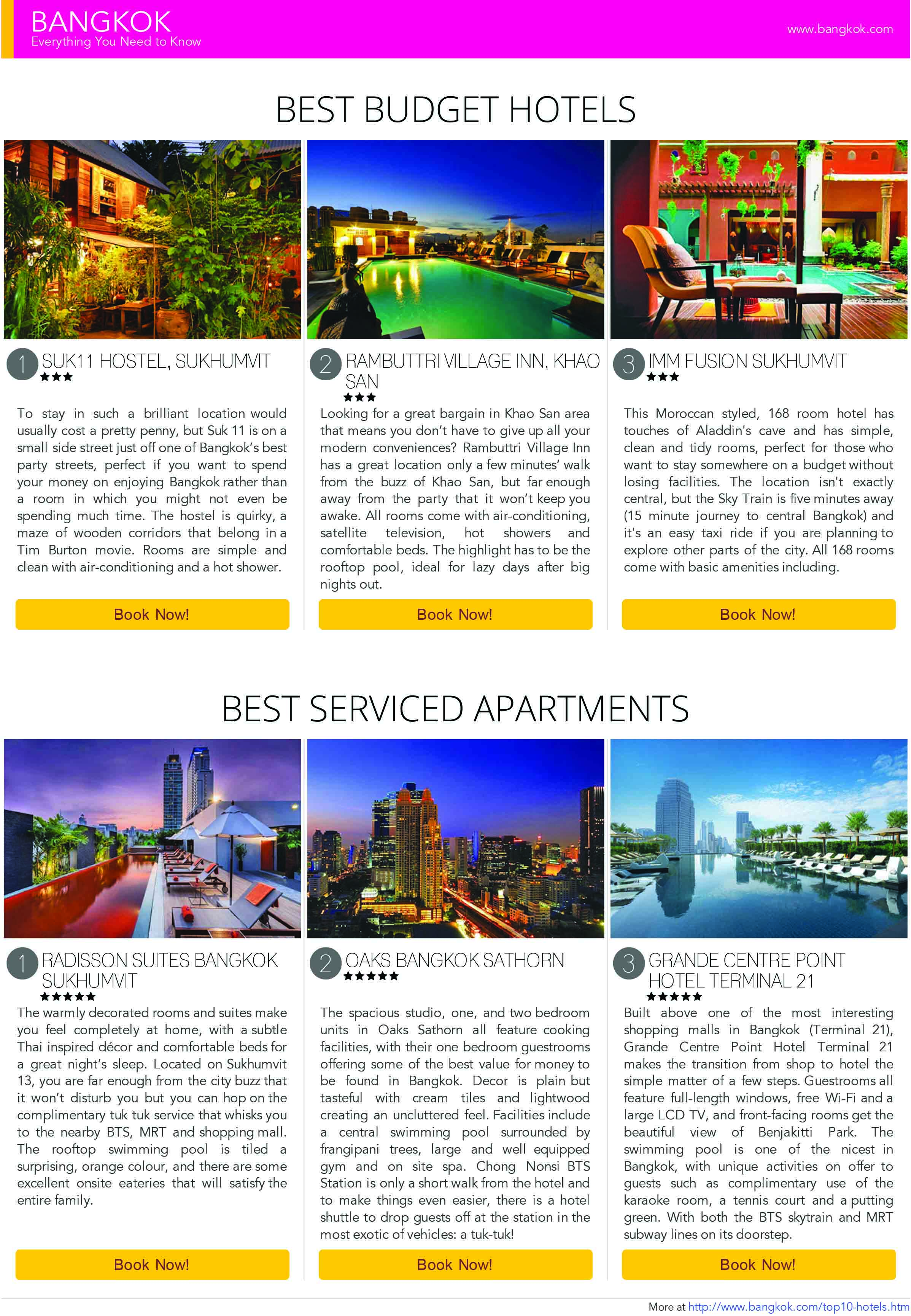 Best Boutique Hotels In Bangkok