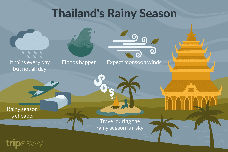 Low season in Bangkok