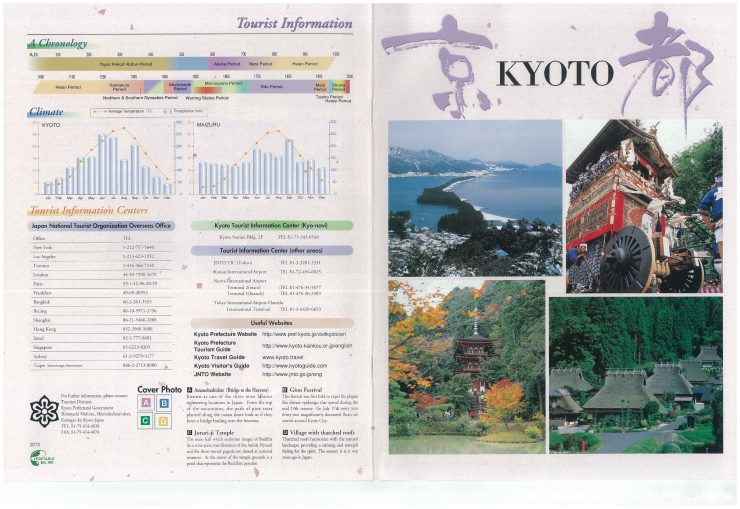 Kyoto to visit kyoto tourism
